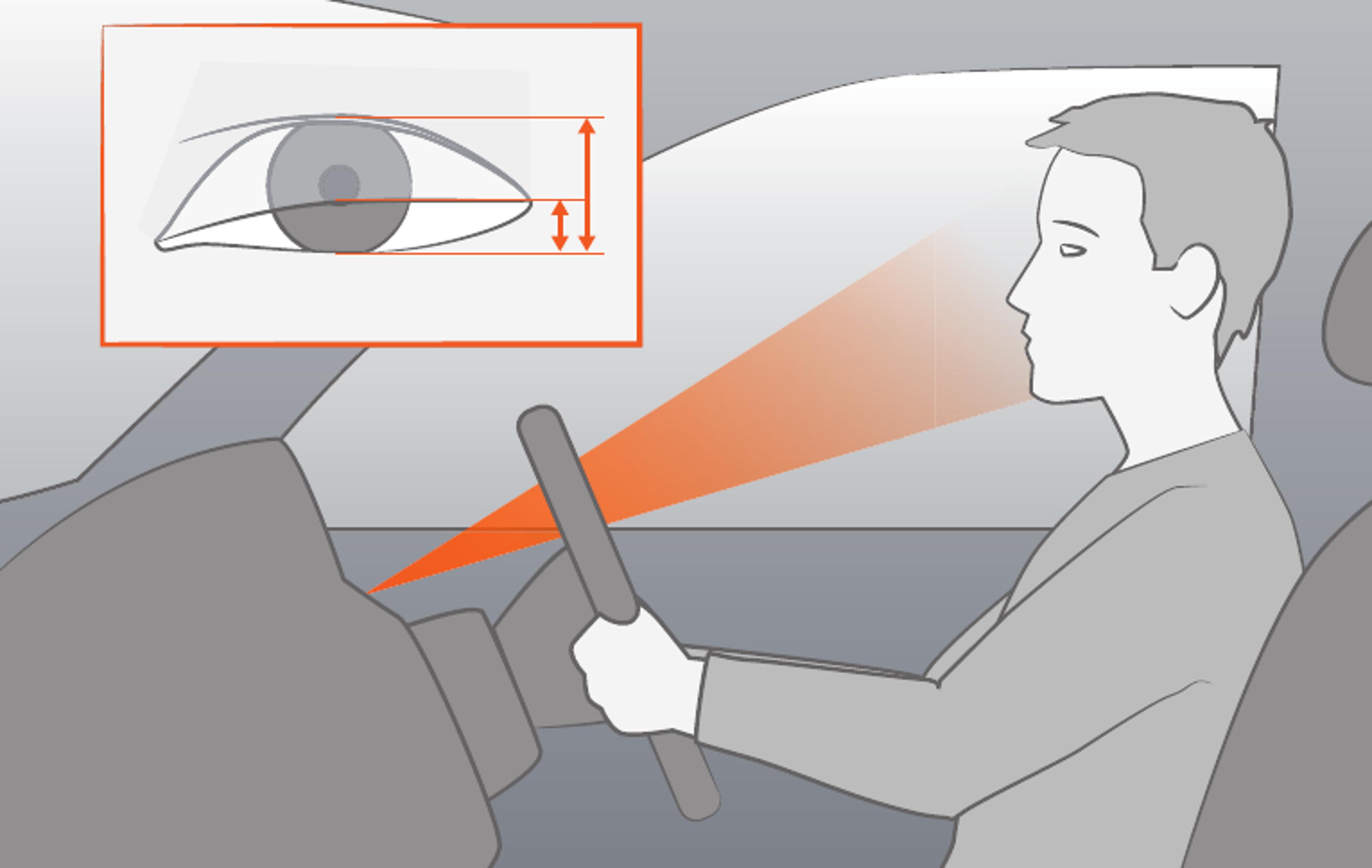Augenüberwachung beim Driver Monitoring