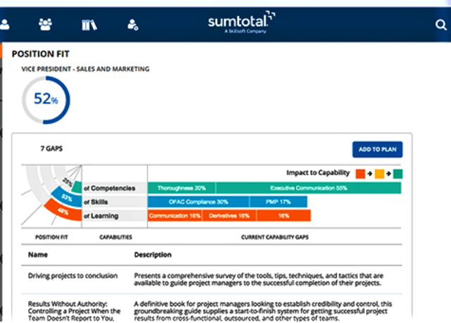 SumTotal Talent Expansion Suite Recruitment Overview Position Fit