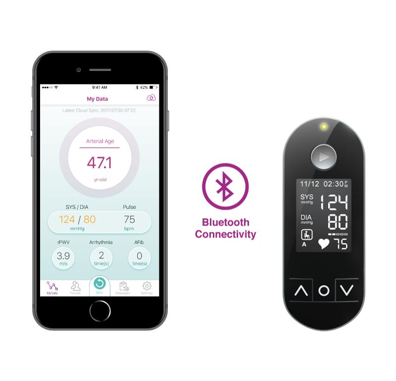 Messwerte werden automatisch via Blutooth in die App übertragen