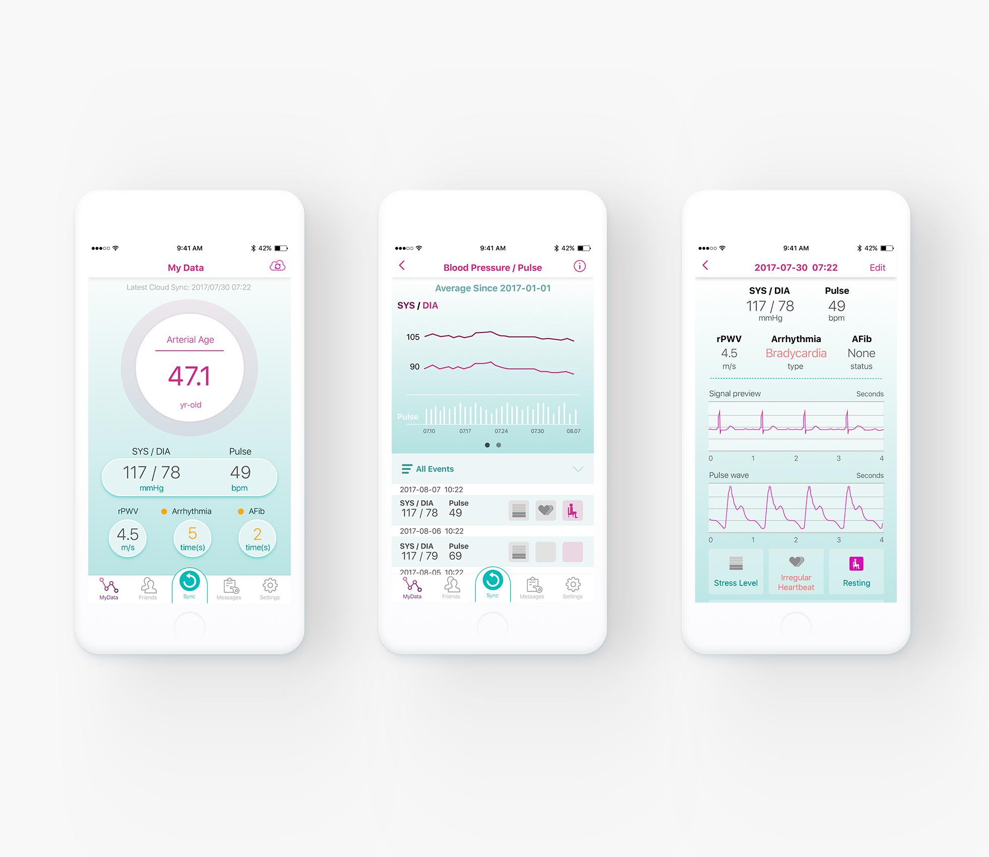 Freescan App für den besseren Überblick