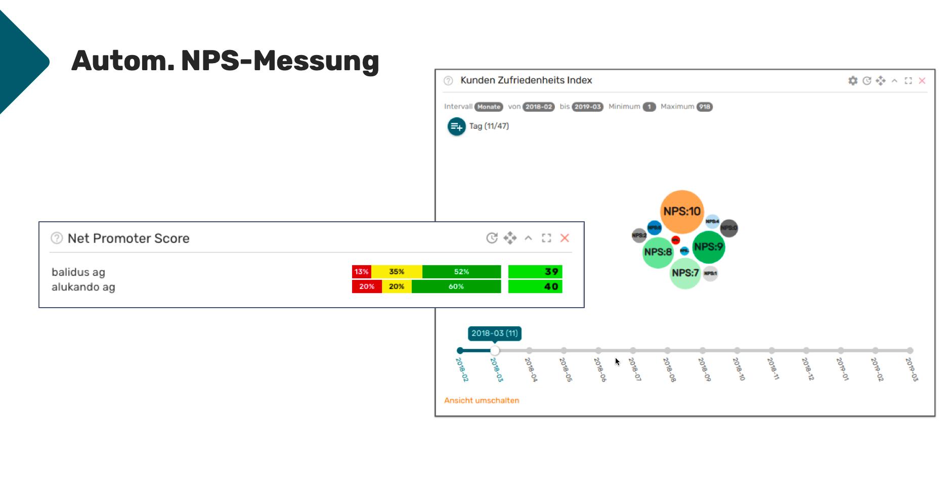 Automatische NPS-Messung voiXen