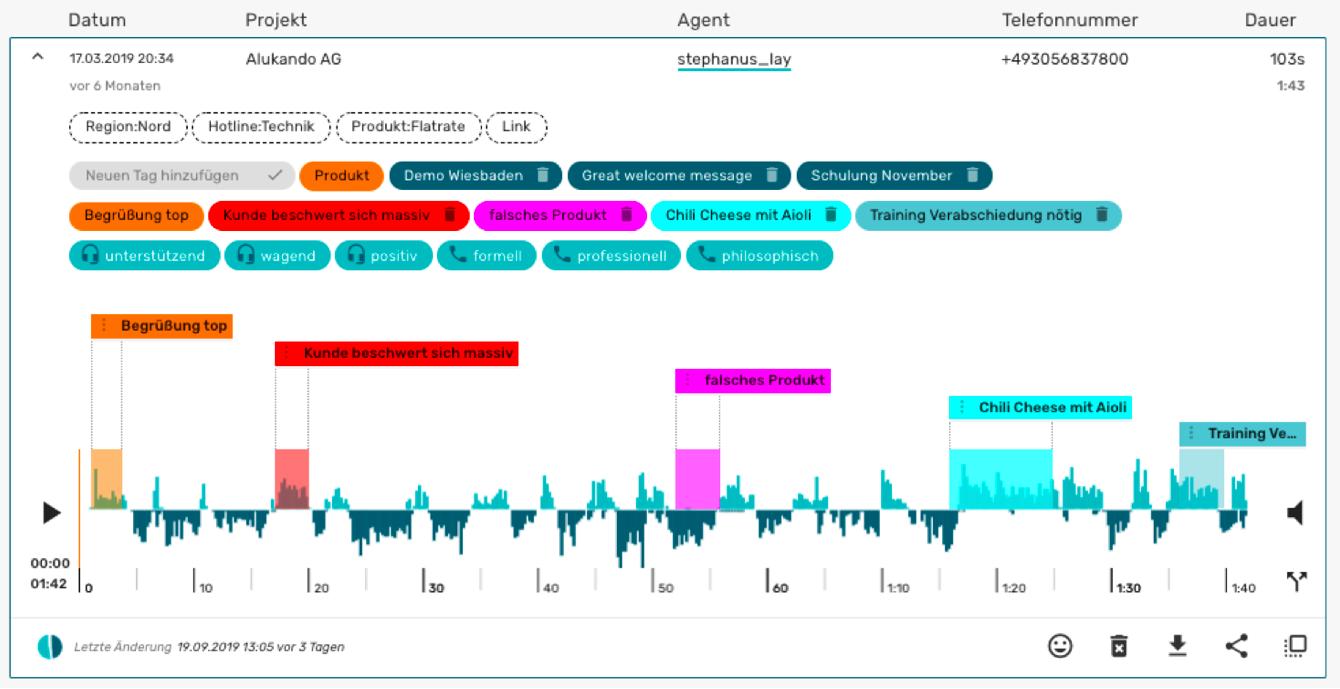 Visualisierung eines einzelnen Anrufs voiXen