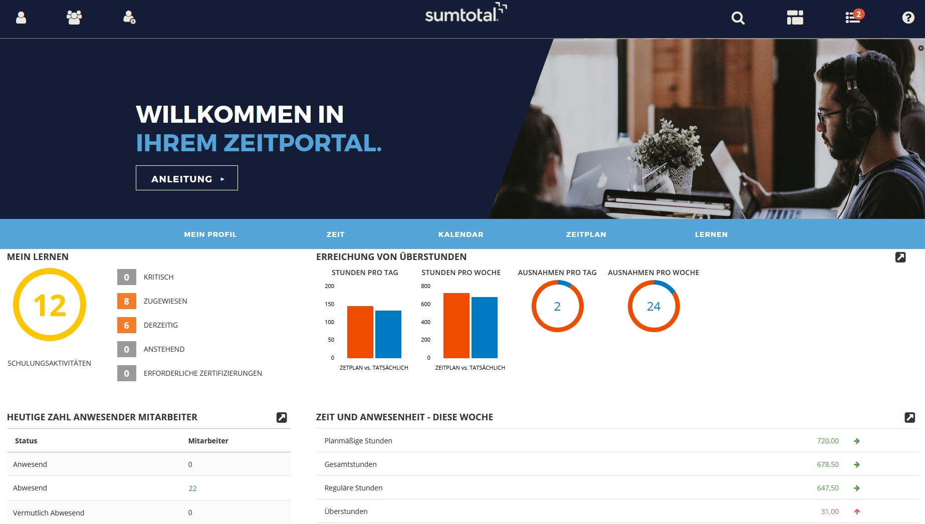 SumTotal Workforce-Management Lösung