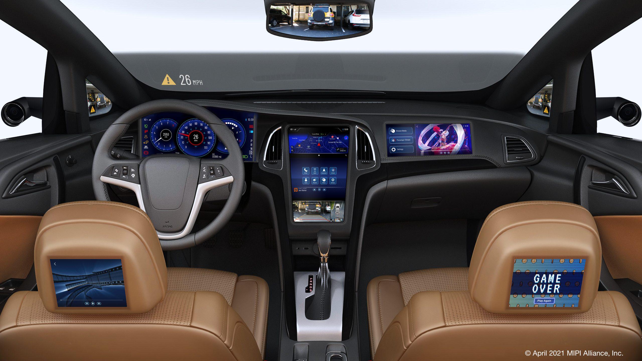 Automotive Interior Displays