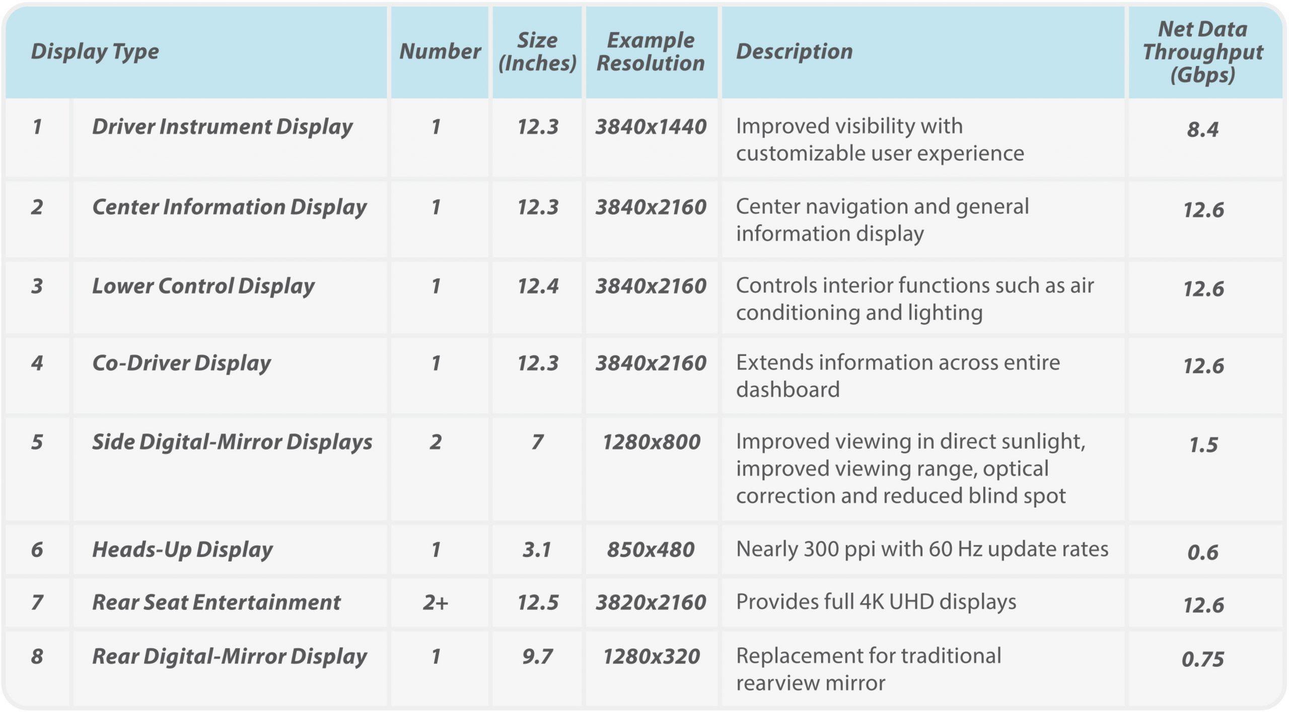 Beispiele für Displaytypen