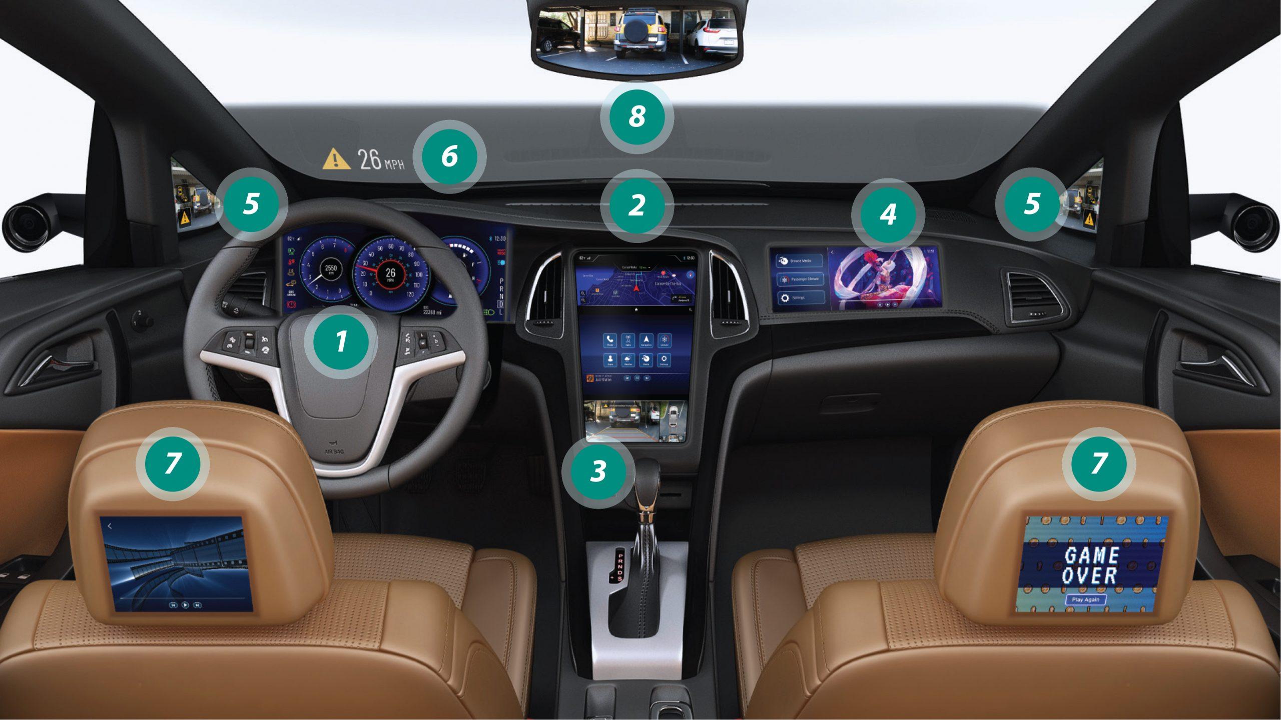 Steigende Zahl von In-Car Displays